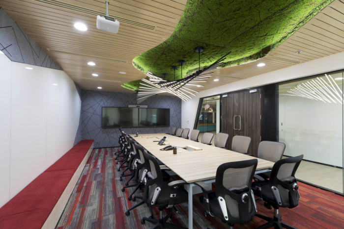 DBS Bank Offices – Hyderabad