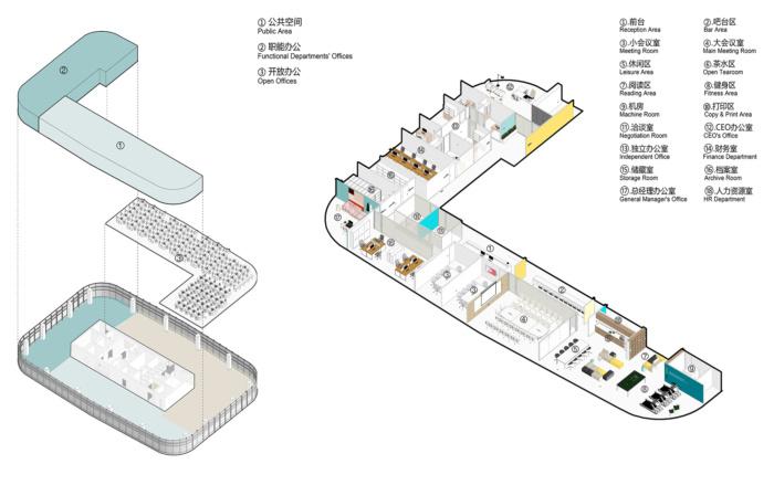 ViaBTC Offices – Shenzhen