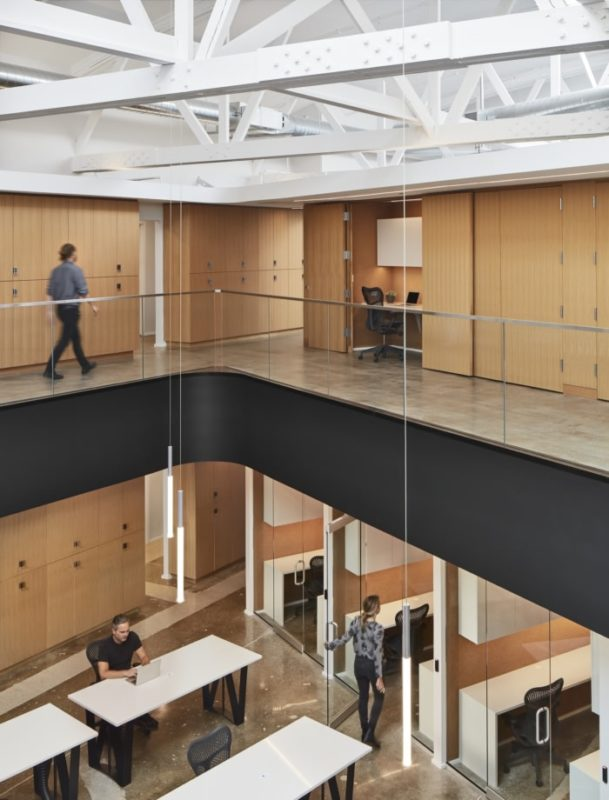 CoLaboratory Coworking Offices – Chicago